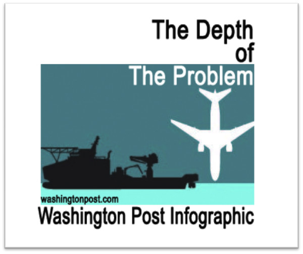 depth of problem-infographic example