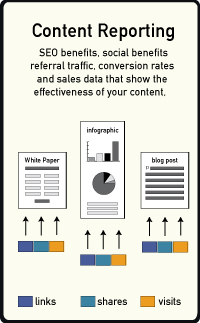 graphic illustration-content reporting