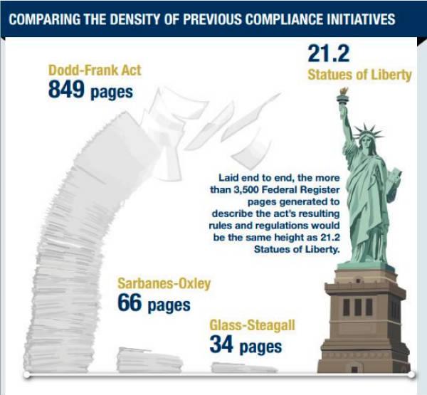 statue of libery-compliance initiative comparison