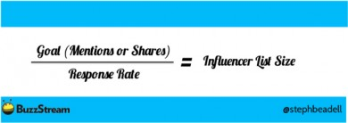 equation-influencer list