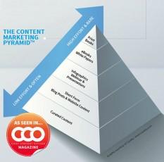 cco magazine-pyramid image
