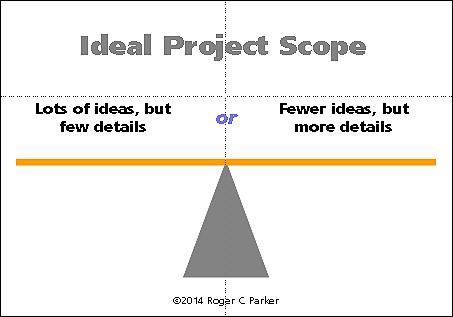 illustration-line balanced on triangle