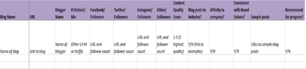 example-influencer tracking