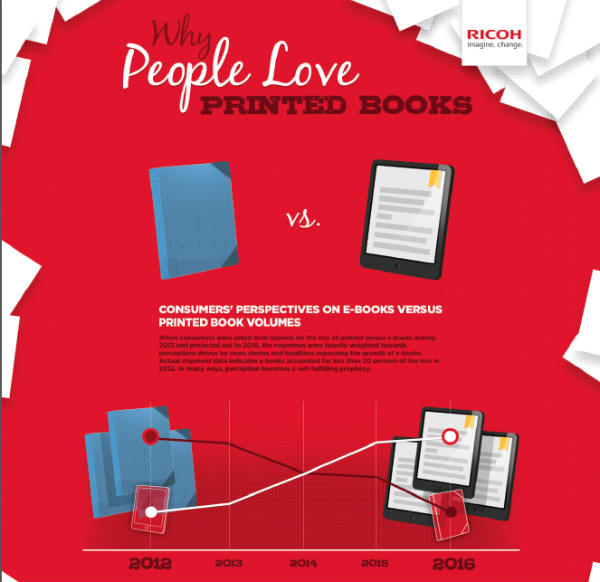 ricoh-books-infographic