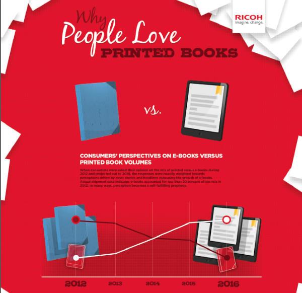 ricoh-books-infographic