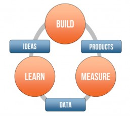 product-and-content-development