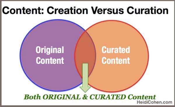 COHEN - Content Curation - Image 1