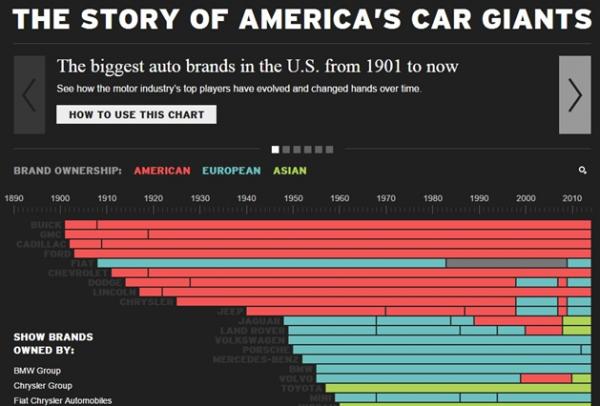 Klontz American Cars Image 2
