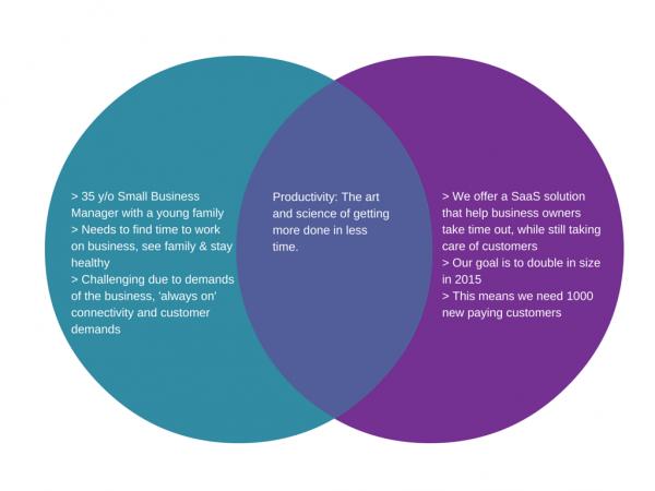 content-market-fit-image 2