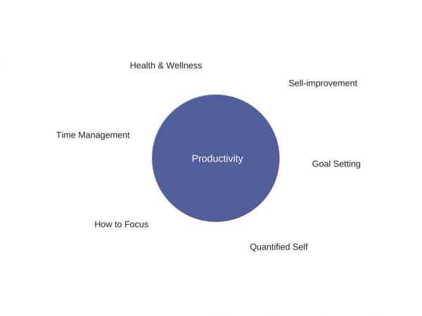 productivity-image 3
