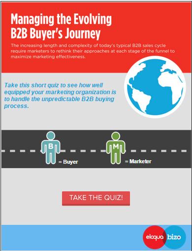 bizo-interactive-infographic-image 5