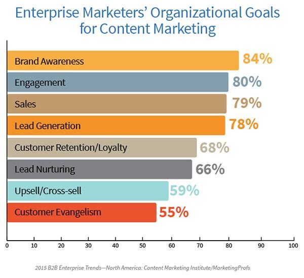ER-Organizational-Goals-Image 6
