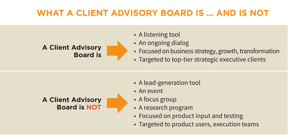client-advisory-board-image 1