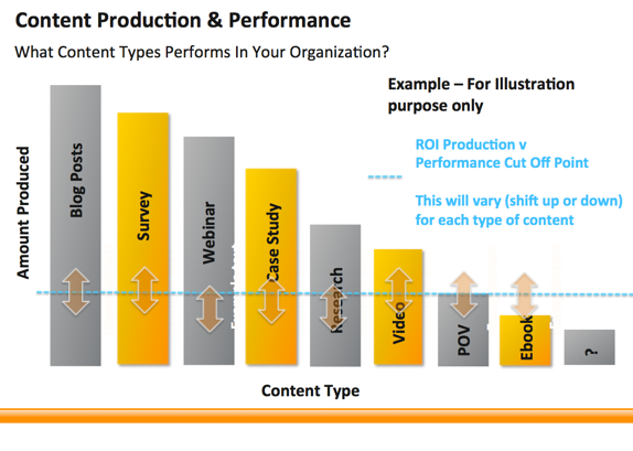 content-production-performance-image 12