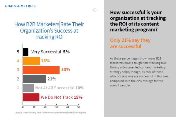 goals-metrics-chart-image 2