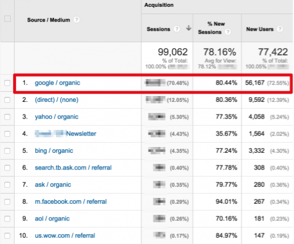 google-analytics-image 3