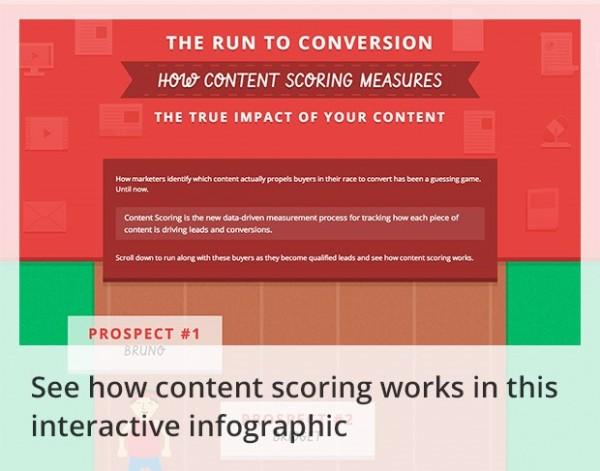 kapost-interactive-infographic-image 8