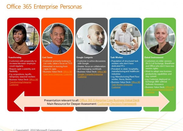 office35-enterprise-personas-image 4