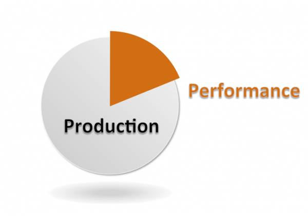 production-performance-image 1