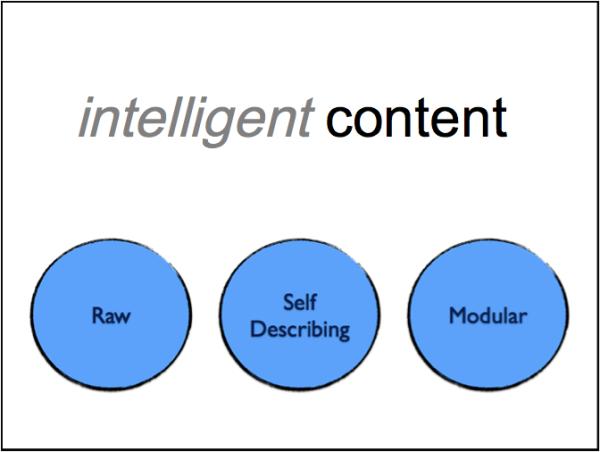 raw-self describing-modular
