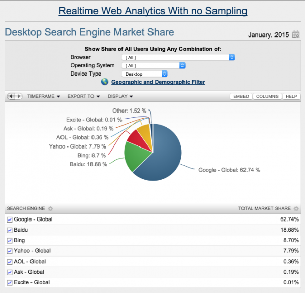 real-time-web-analytics-desktop-image 5