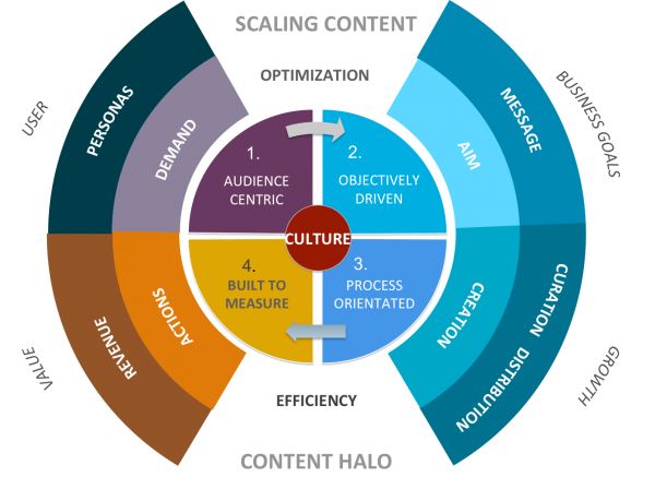 scaling-content-image 10
