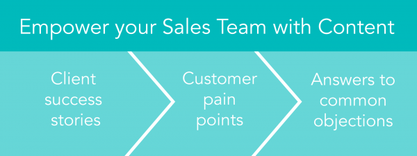 empower-sales-team-content-image 2