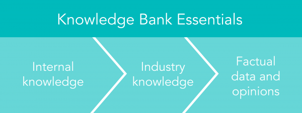 knowledge-bank-essentials-image 1