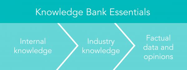 knowledge-bank-essentials-image 1