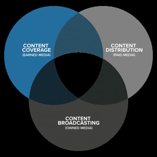 Converged-media-image 2