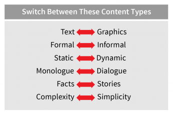 Switch-between-content-types
