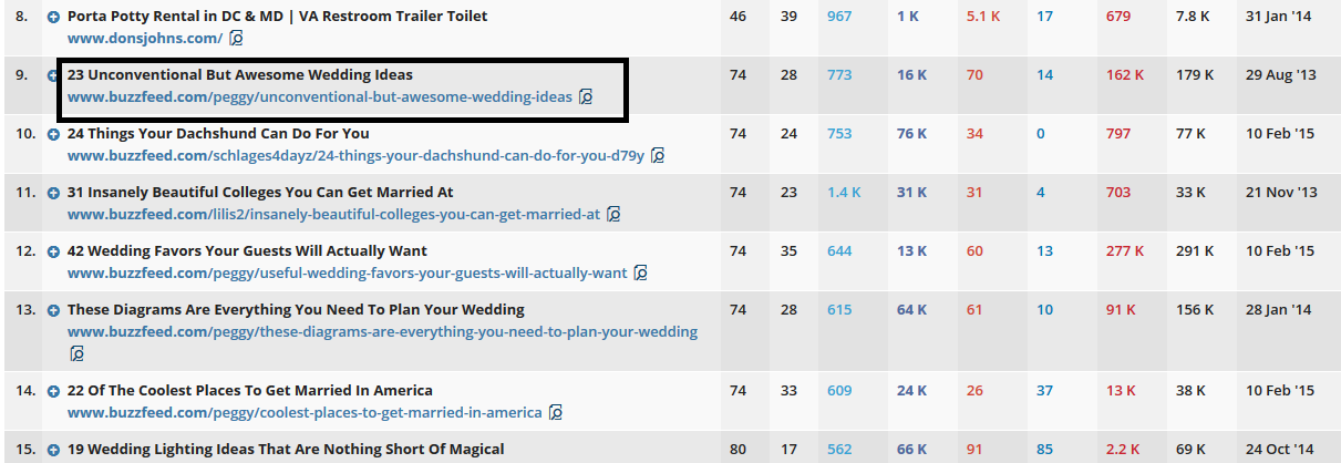Ahrefs Top Referring Content Results Missing Image 2