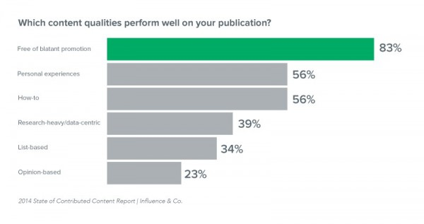 content-qualities-perform-chart-image 1