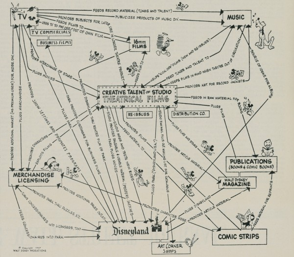 disney-infographic