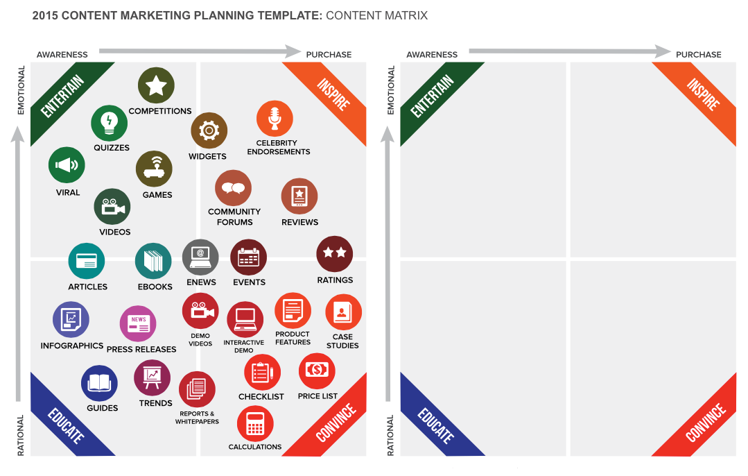 Content Marketing Plan | Visual Maps Use In A Balanced Content Marketing Strategy