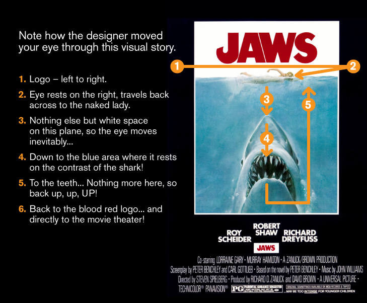 A rhetorical analysis of the horror film jaws