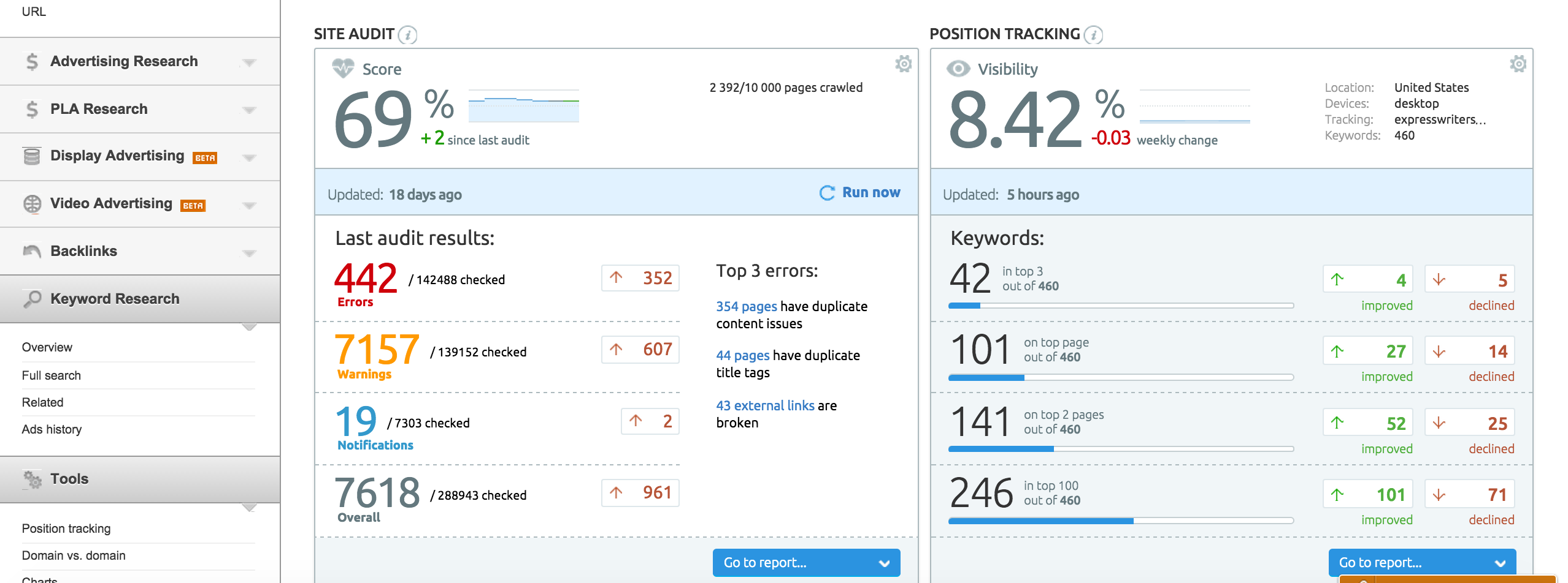 Content Audits: Best 9 Analytics