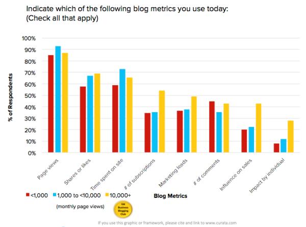 vanity-metrics-chart-image 1