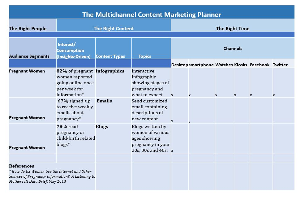 2018 content marketing toolkit tips templates and checklists multichannel marketing planner accmission Choice Image