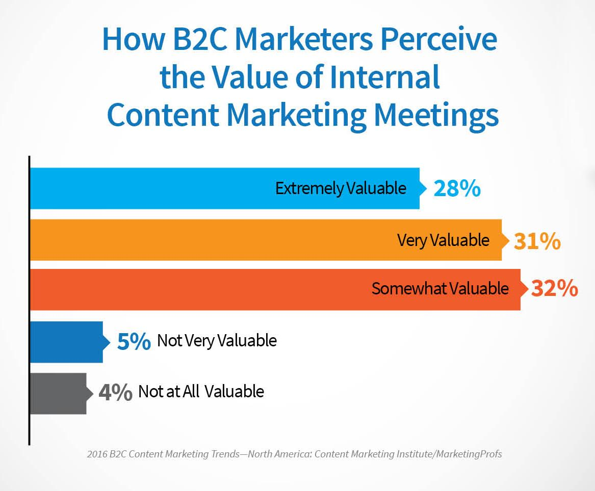 a comparison of the differences between consumer and b2b marketing In the corporate landscape — particularly for those at the forefront of emerging  online markets — a new rivalry has come to fore: b2b vs b2c.