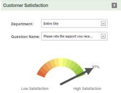ChrisFrascella-customer-satisfaction