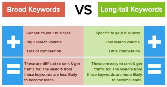 braod-keywords-vs-long-tail-keywords-4