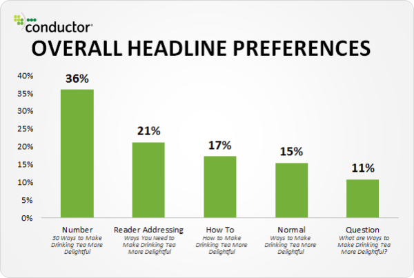 conductor-overall-headline-preferences