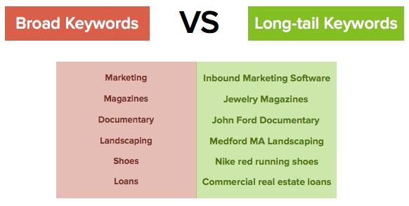long-tail-keywords-5