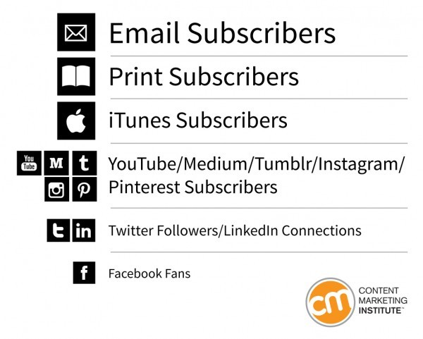 subscribers-image