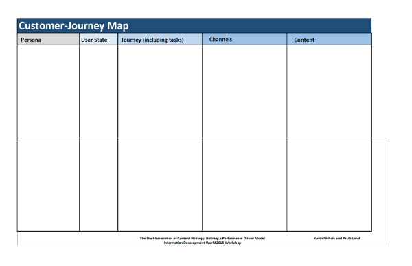 template customer journey map