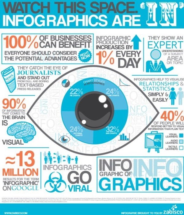 google-trends-infographics