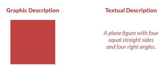 graphic-textual-description