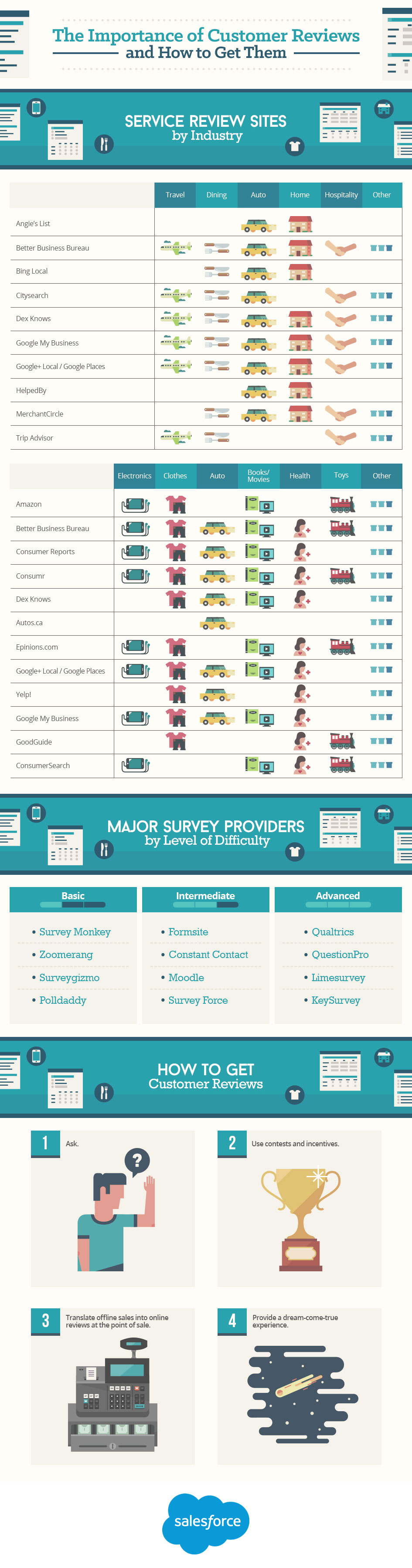 importance-of-customer-reviews-infographic