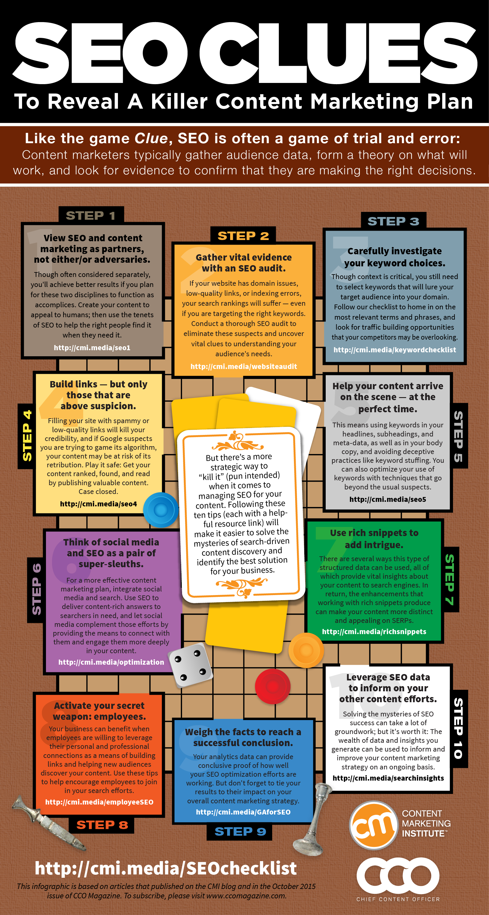Infographic] SEO Clues To Reveal A Killer Content Marketing Plan